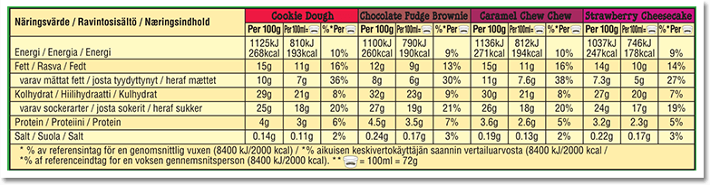 Nutrition Facts Label for Classic Cool-lection