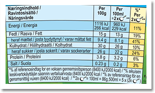 Nutrition Facts Label for Home Sweet Honeycomb
