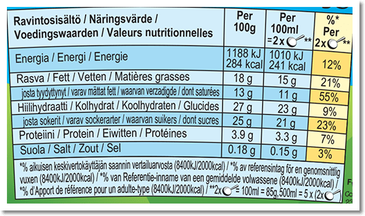 Nutrition Facts Label for Spice & All Things N'ice